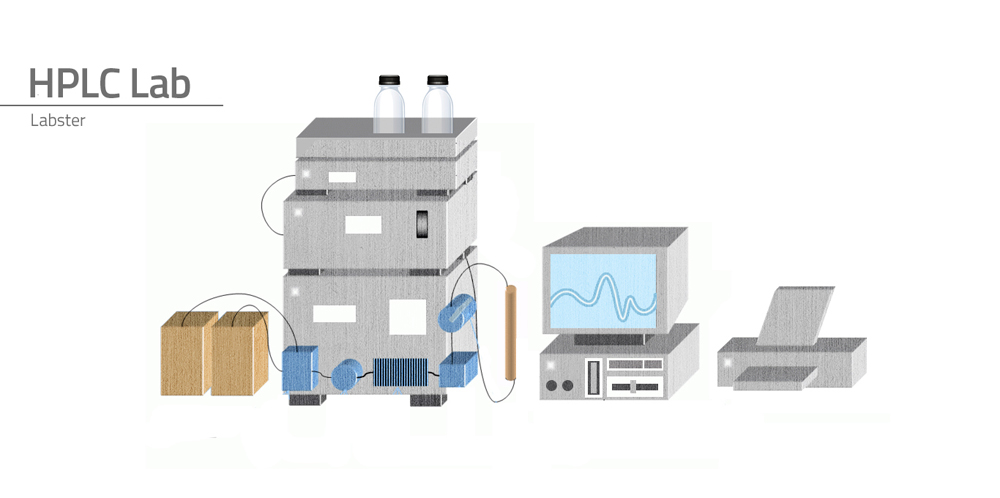 Welcome to the HPLC case!